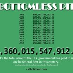Bottomless Pit: Interest Paid on the Federal Debt