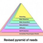 Maslow's Hierarchy Revisited—Parenthood's On Top!