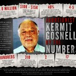Break the Gosnell Media Blackout – Friday, April 12th